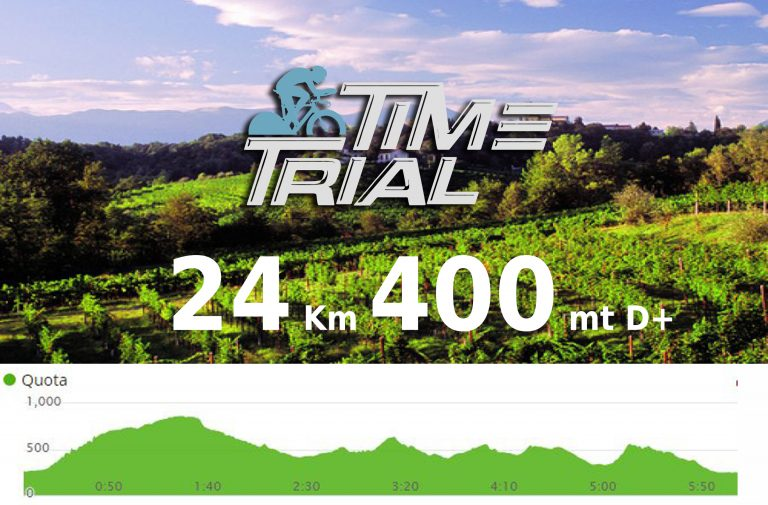 Time Trial CUP 2020, l'ultima corsa del 2020 è alle porte